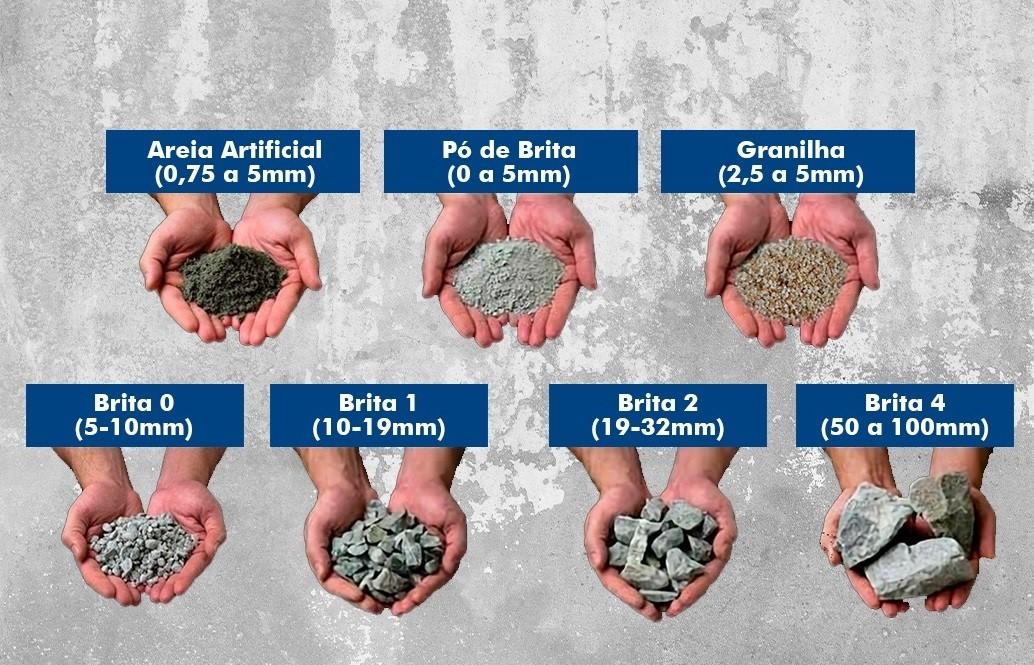 Agregados para concreto (brita e areia)